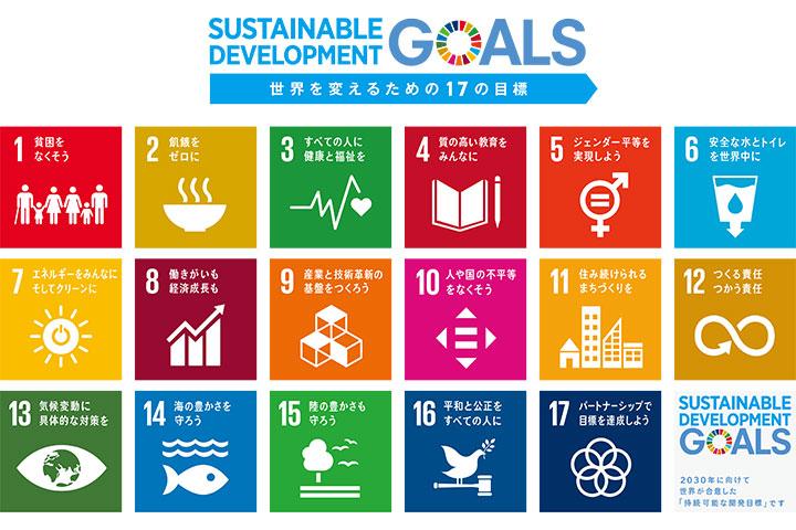 私たちの「持続可能な社会」のために